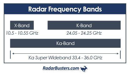 How to Select the Best Radar Detector - Radar Roy