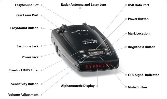 Escort Passport 9500Ix >> Escort Passport 9500ix Radar Detector Review
