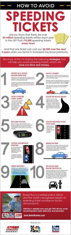 Defensive Driving Tips for Radar Detector Users