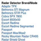 2015 Radar Detector Shootout